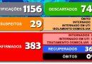 Secretaria Municipal da Saúde divulga o boletim 305/2020 a respeito ao COVID-19 em Cesário Lange.