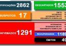 Secretaria Municipal da Saúde divulga o boletim 425/2020 a respeito ao COVID-19 em Cesário Lange.