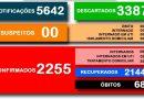 Secretaria Municipal da Saúde divulga o boletim 498/2020 a respeito ao COVID-19 em Cesário Lange.