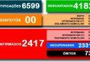 Secretaria Municipal da Saúde divulga o boletim 548/2021 a respeito ao COVID-19 em Cesário Lange.