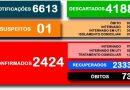 Secretaria Municipal da Saúde divulga o boletim 550/2021 a respeito ao COVID-19 em Cesário Lange.