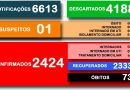 Secretaria Municipal da Saúde divulga o boletim 551/2021 a respeito ao COVID-19 em Cesário Lange.