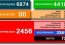 Secretaria Municipal da Saúde divulga o boletim 586/2021 a respeito ao COVID-19 em Cesário Lange.